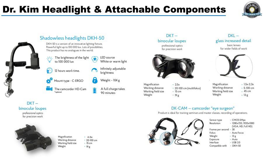 Headlamp Specs